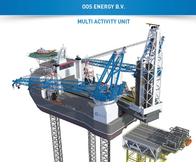 DNV_GL_and_CMHI_sign_LoI_at_OTC_OOS_Energy_B.V._Multi-activity_Unit.png
