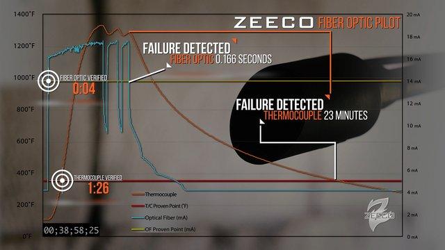 NPS 9 zeeco.png