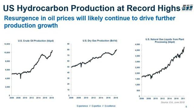 crude_production.jpg