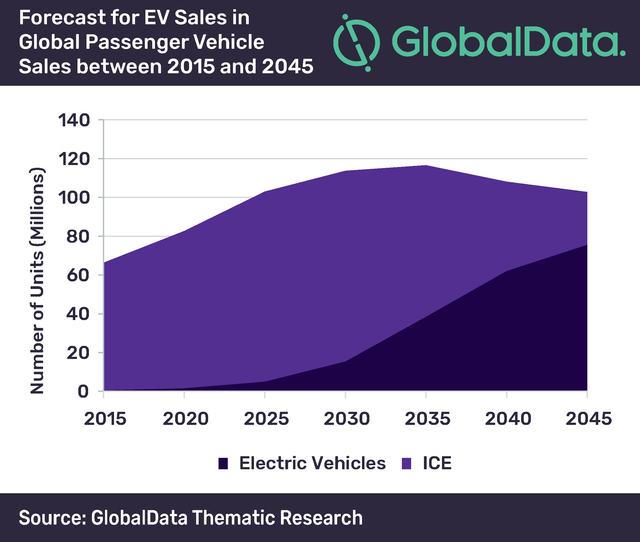 EV Sales.png