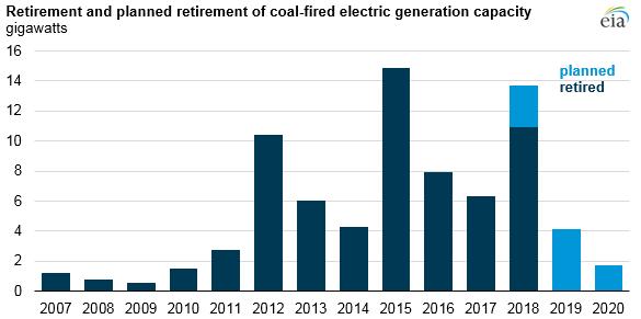 coal chart 2.png