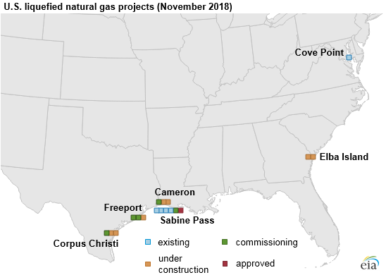lng_export_projects.png