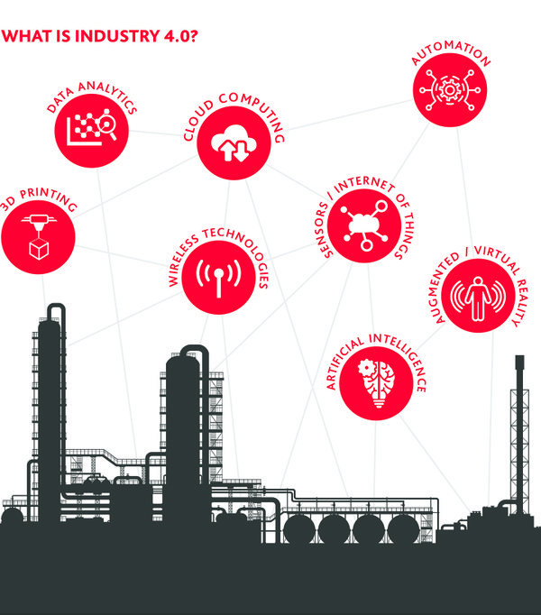 Industry 4.0 graphic.jpg