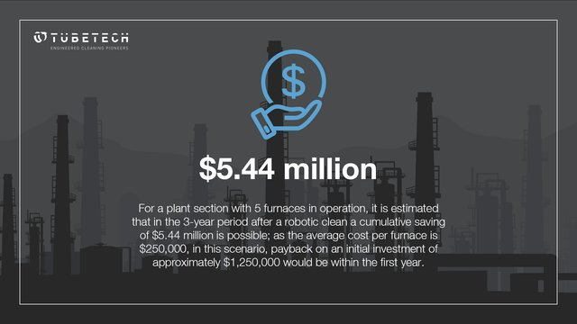 Infographic_3_ $5.44 million.png