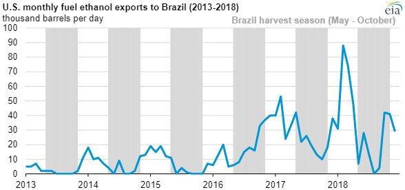 Ethanol chart2.jpg