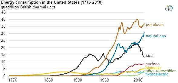 EIA energy consumption main.jpg