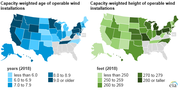 EIA wind-electricity generation chart3.png