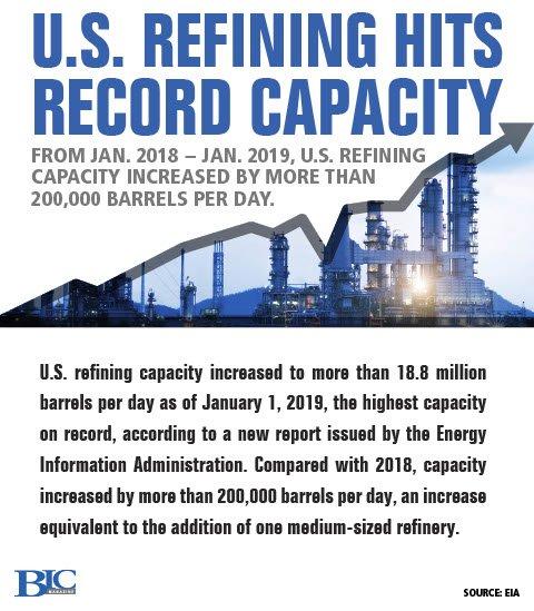 RefiningCapacity_Infographic_0919_Revised1024_1.jpg