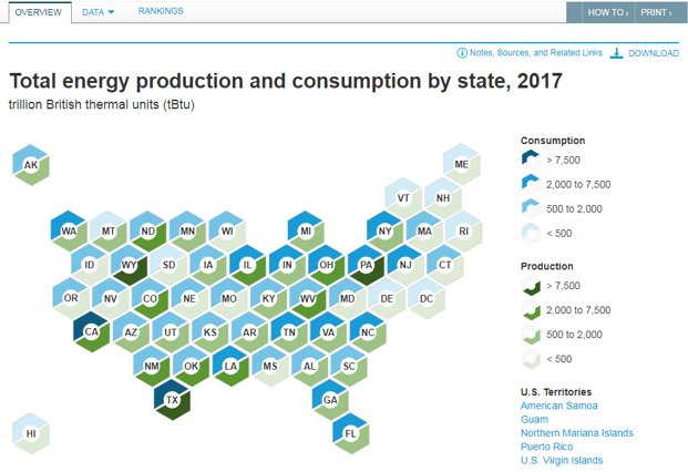 EIA state  total energy consumption main.png