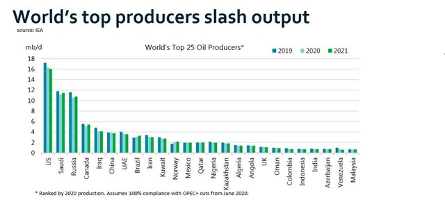 Reuters world top prodcers.jpg