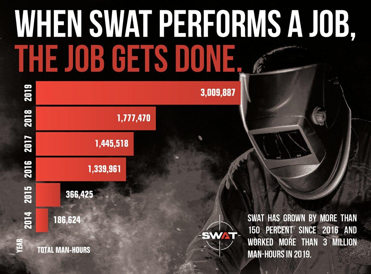 SWAT Infographic Productivity 0920 jpg?cb=783579b9046be5d49e16997b9d0e6277&w=1200.'