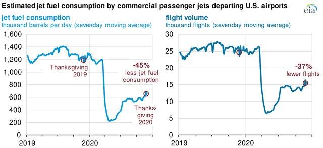 EIA jet fuel chart2.jpg