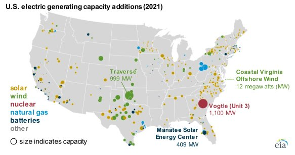 EIA Renewables 2021 chart2.png