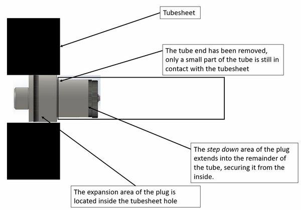 02-Plug Diagram.JPG