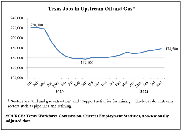 august-2021-tx-upstream-oil-and-gas-jobs.png