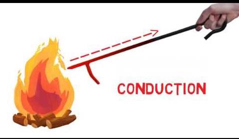 QMax Conduction