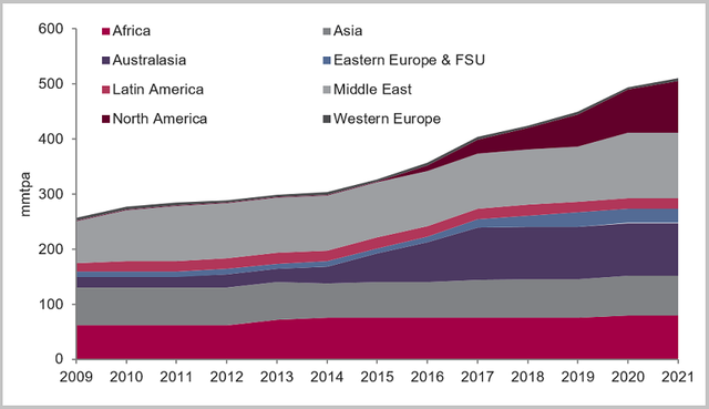 Global-Liquefaction-Capacity-2009-20211.png