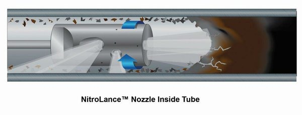 Nitrolance nozzle in tube