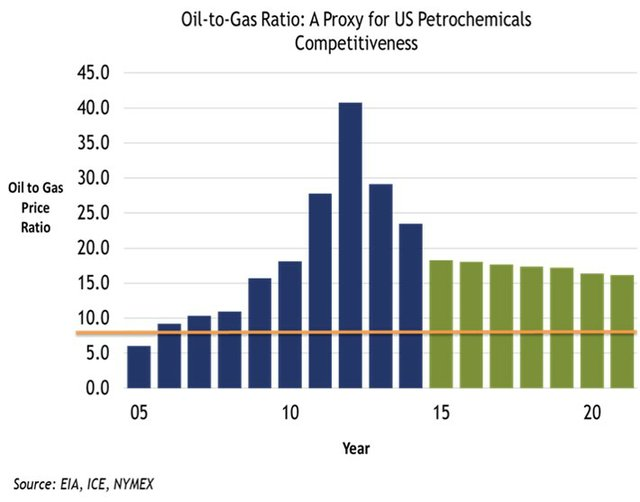 oil_to_gas_ratio.jpg