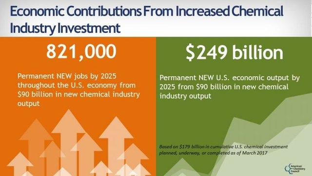 acc_economic_impact.jpg
