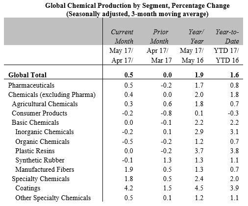 Global-CPRI-chart2_0617.JPG
