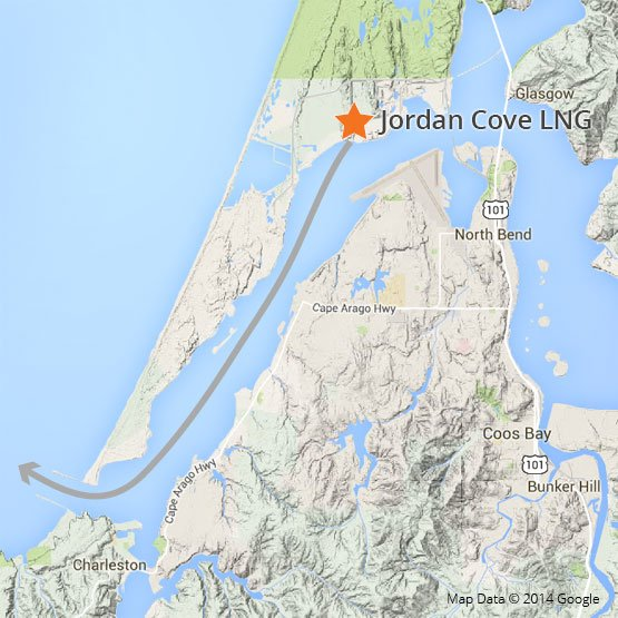 Jordan Cove
