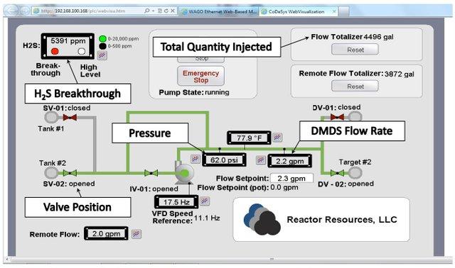 ReactorResources.jpg