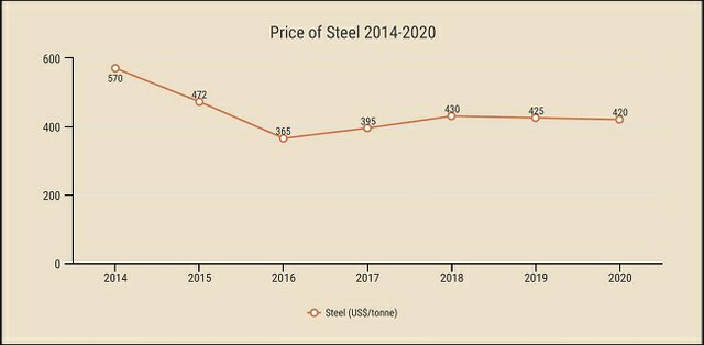 price_of_steel_general_steel_graphic_small.jpg